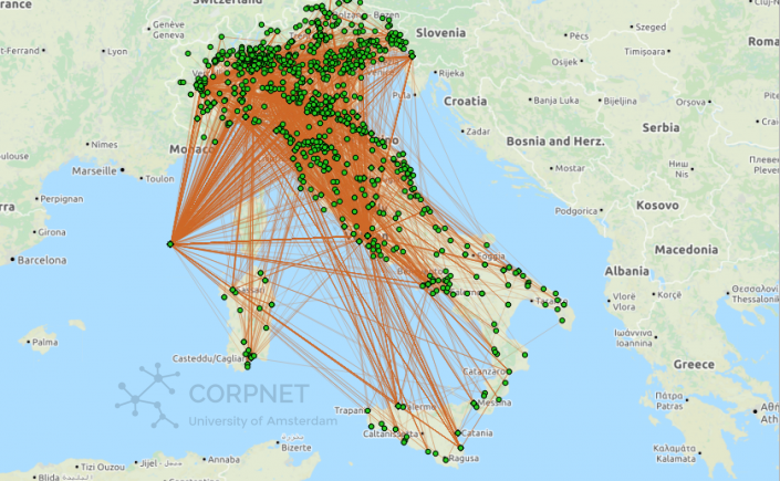 Centrality Measures applied to Italy's Corporate Network